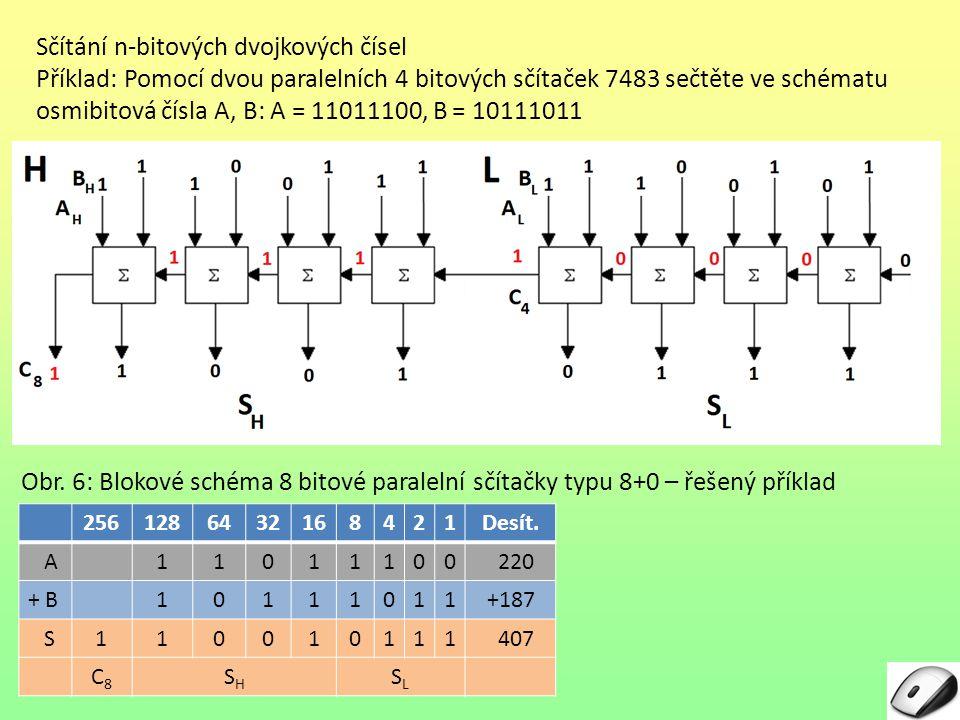 Sčítání n-bitových dvojkových čísel Příklad: Pomocí dvou paralelních 4 bitových sčítaček 7483 sečtěte ve schématu osmibitová čísla A, B: A = 11011100,