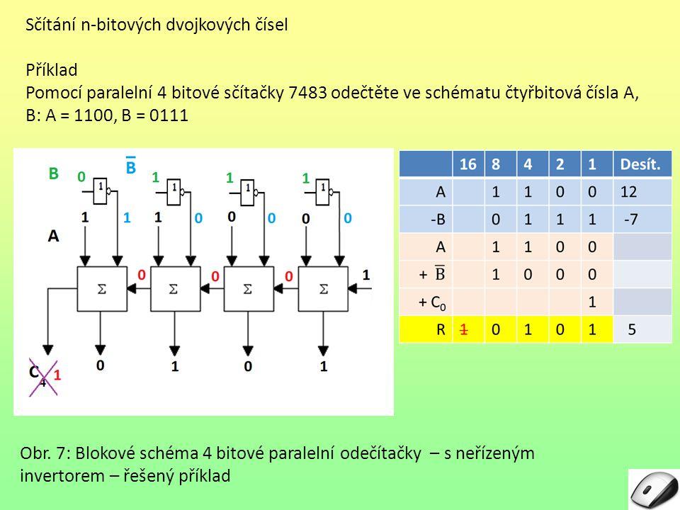 Sčítání n-bitových dvojkových čísel Příklad Pomocí paralelní 4 bitové sčítačky 7483 odečtěte ve schématu čtyřbitová čísla A, B: A = 1100, B = 0111 Obr