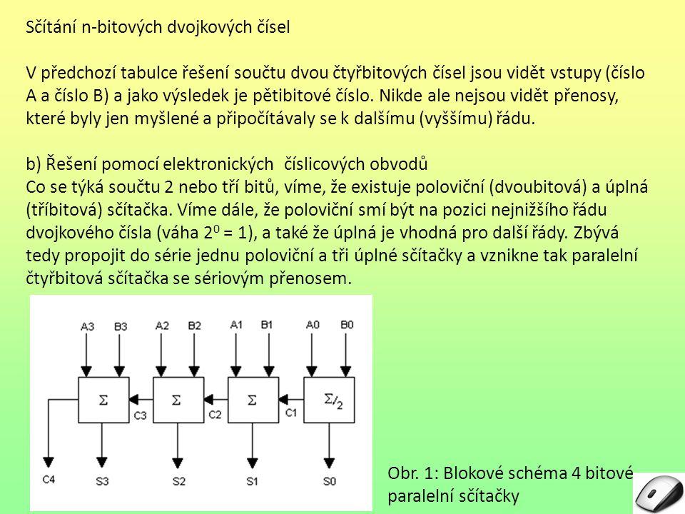 168421Desít. A110012 -B0111 -7 A1100 1000 + C 0 1 R10101 5