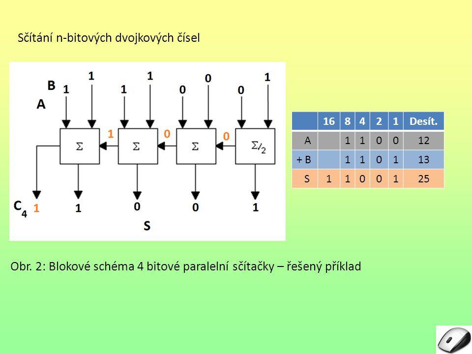 Sčítání n-bitových dvojkových čísel Předchozí schéma zapojení obsahuje řešení součtu dvou čtyřbitových dvojkových čísel (desítkově je to 12 + 13 = 25, dvojkově 1100 + 1101 = 11001).