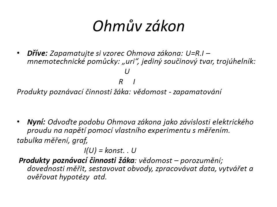 """Ohmův zákon Dříve: Zapamatujte si vzorec Ohmova zákona: U=R.I – mnemotechnické pomůcky: """"uri"""", jediný součinový tvar, trojúhelník: U R I Produkty pozn"""