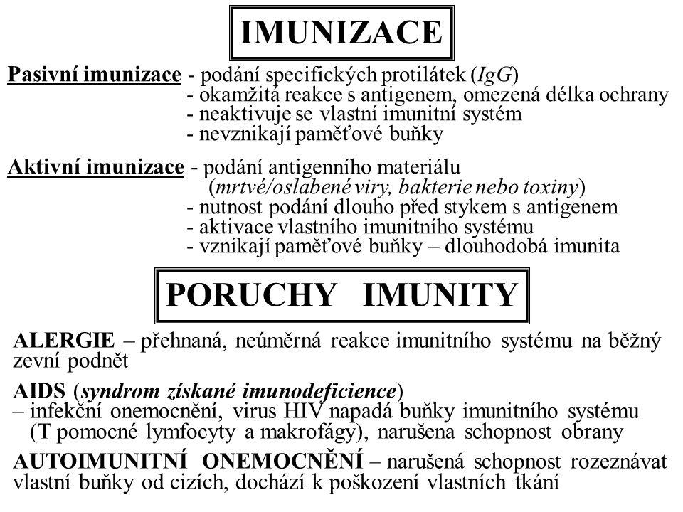 IMUNIZACE Pasivní imunizace - podání specifických protilátek (IgG) - okamžitá reakce s antigenem, omezená délka ochrany - neaktivuje se vlastní imunitní systém - nevznikají paměťové buňky Aktivní imunizace - podání antigenního materiálu (mrtvé/oslabené viry, bakterie nebo toxiny) - nutnost podání dlouho před stykem s antigenem - aktivace vlastního imunitního systému - vznikají paměťové buňky – dlouhodobá imunita PORUCHY IMUNITY ALERGIE – přehnaná, neúměrná reakce imunitního systému na běžný zevní podnět AIDS (syndrom získané imunodeficience) – infekční onemocnění, virus HIV napadá buňky imunitního systému (T pomocné lymfocyty a makrofágy), narušena schopnost obrany AUTOIMUNITNÍ ONEMOCNĚNÍ – narušená schopnost rozeznávat vlastní buňky od cizích, dochází k poškození vlastních tkání