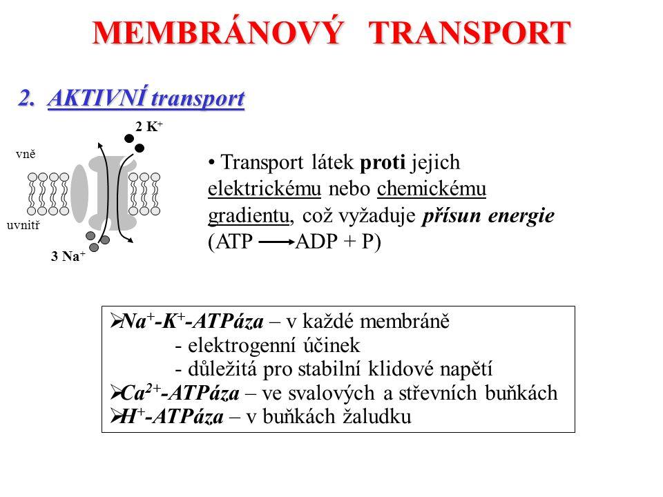 MEMBRÁNOVÝ TRANSPORT 2.