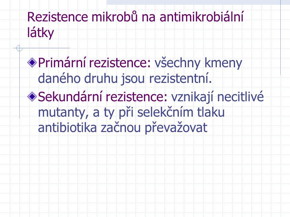 Rezistence mikrobů na antimikrobiální látky Primární rezistence: všechny kmeny daného druhu jsou rezistentní. Sekundární rezistence: vznikají necitliv