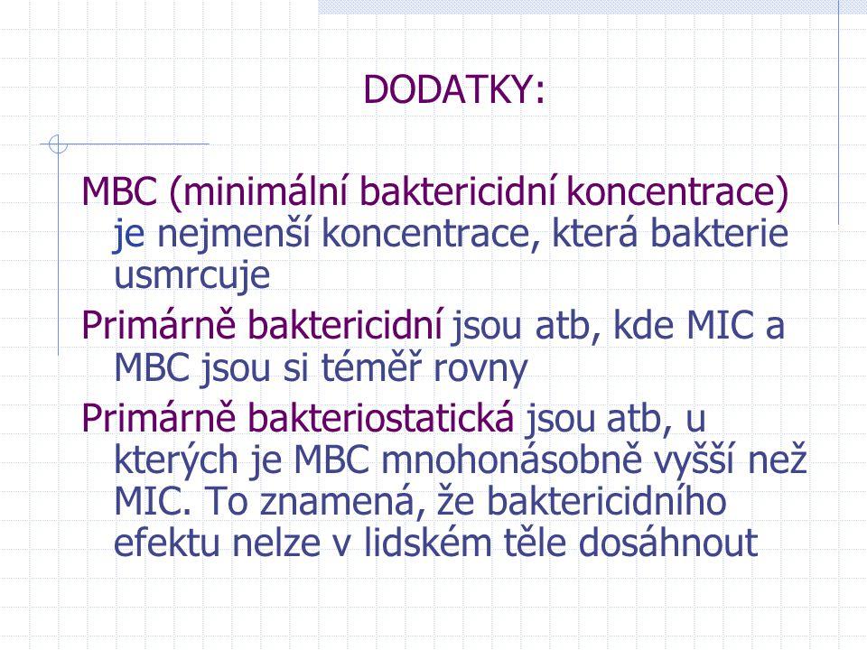 DODATKY: MBC (minimální baktericidní koncentrace) je nejmenší koncentrace, která bakterie usmrcuje Primárně baktericidní jsou atb, kde MIC a MBC jsou