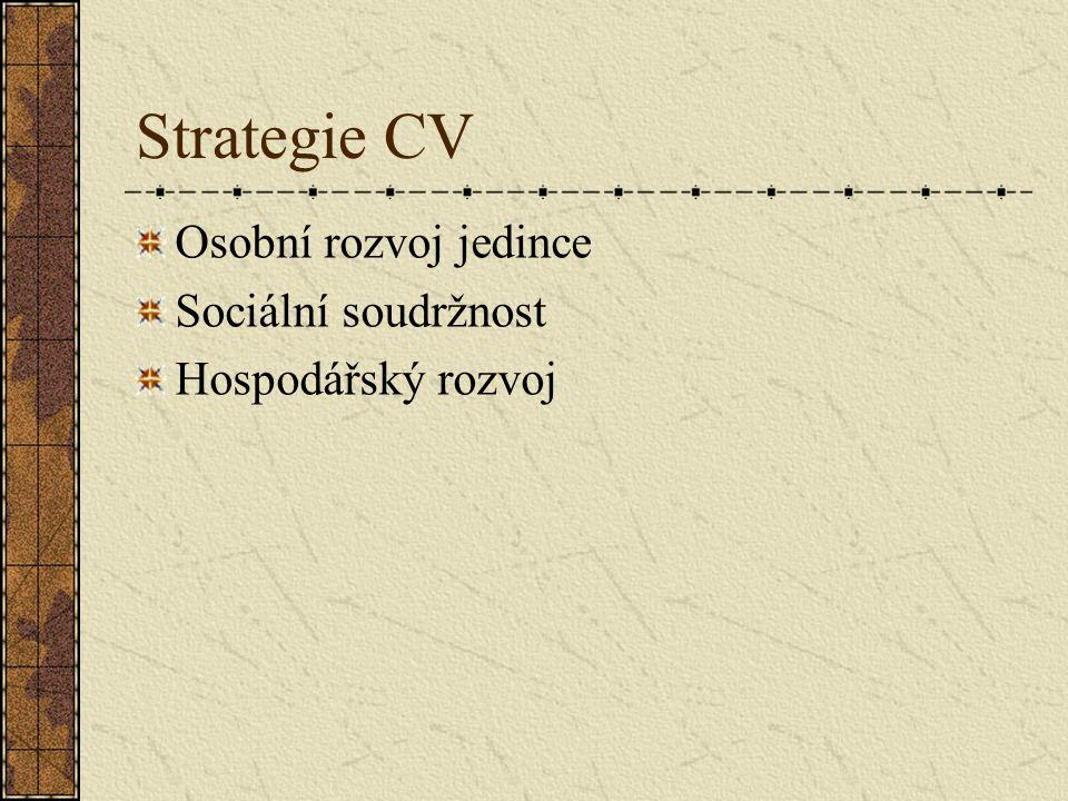 Strategie CV Osobní rozvoj jedince Sociální soudržnost Hospodářský rozvoj