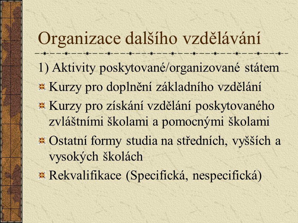 Organizace dalšího vzdělávání 1) Aktivity poskytované/organizované státem Kurzy pro doplnění základního vzdělání Kurzy pro získání vzdělání poskytovan