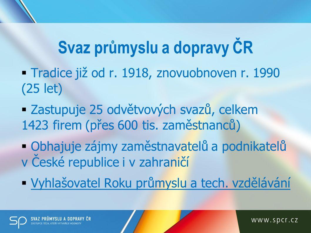  Tradice již od r. 1918, znovuobnoven r. 1990 (25 let)  Zastupuje 25 odvětvových svazů, celkem 1423 firem (přes 600 tis. zaměstnanců)  Obhajuje záj