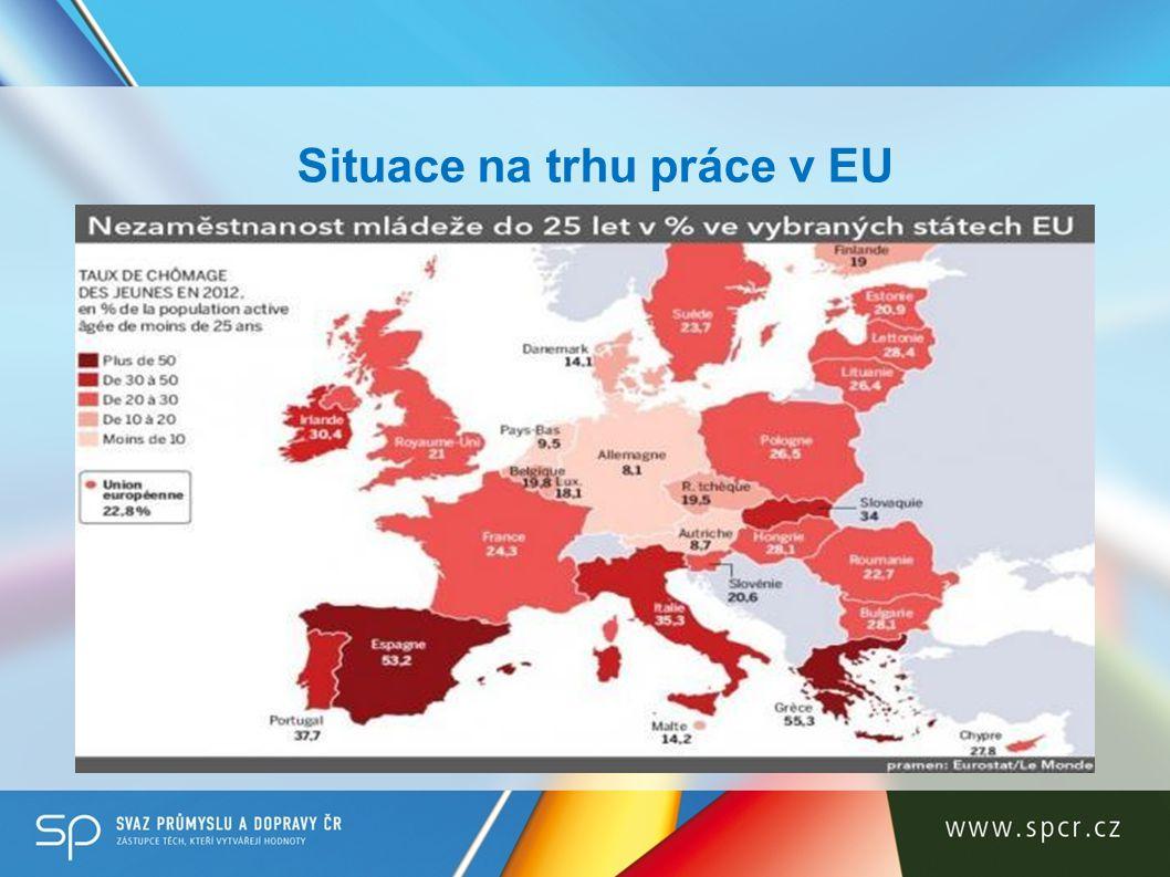 Situace na trhu práce v EU