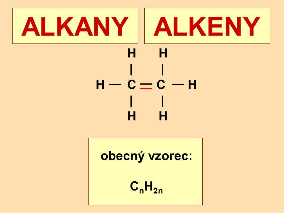 ALKANY obecný vzorec: C n H 2n+2 ALKENY obecný vzorec: C n H 2n C H HHC HH H
