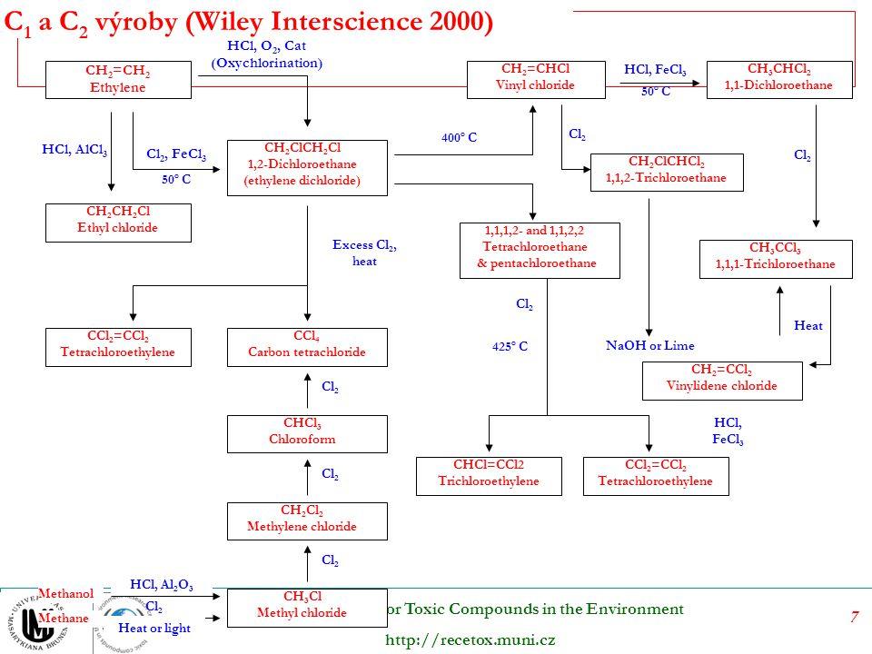 28 Research Centre for Toxic Compounds in the Environment http://recetox.muni.cz z brambor, obilí, kukuřice, rýže čištění (OV z praní a plavení) postrouhání na kaši vyplavení škrobu studenou vodou sedimentace centrifugace ( plodové OV) – sacharidy, bílkoviny, saponiny rafinace vypíráním (rafinační OV) Výroba škrobu