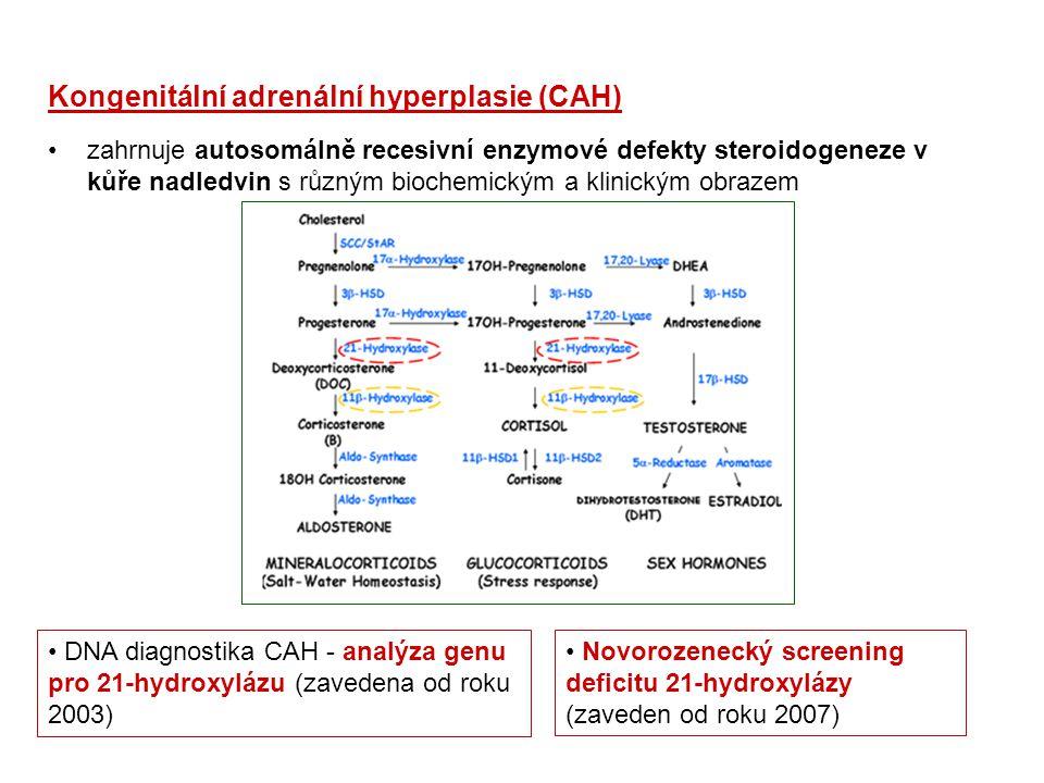 Kongenitální adrenální hyperplasie (CAH) zahrnuje autosomálně recesivní enzymové defekty steroidogeneze v kůře nadledvin s různým biochemickým a klini