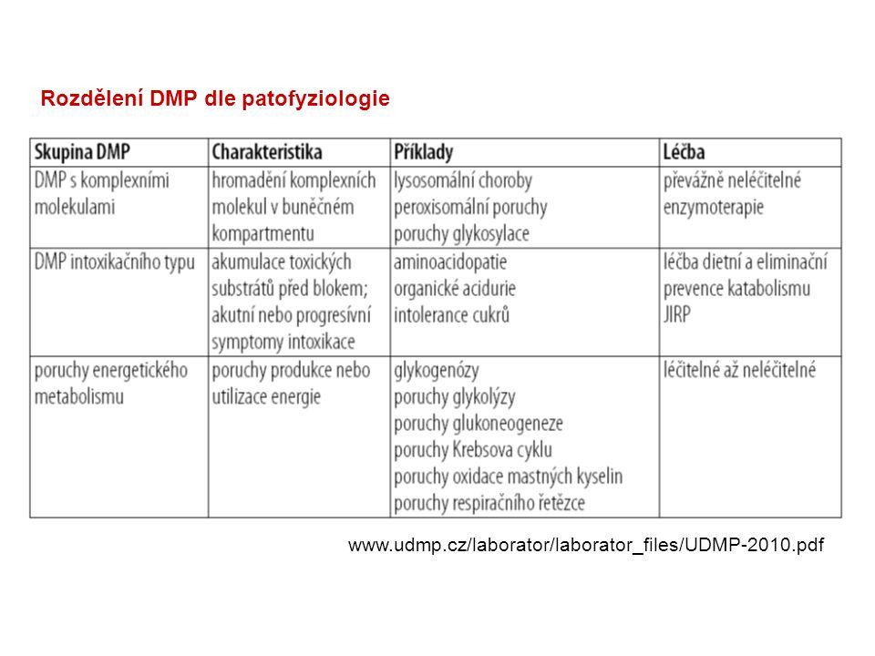 MCC, 3-methylcrotonyl-coenzyme A carboxylase deficiency; PA, propionic aciduria; MMA, methylmalonic aciduria Leucinóza (deficit dehydrogenázy větvených alfaketokyselin, maple syrup urine disease) Izovalerová acidurie (deficit isovaleryl-CoA dehydrogenázy)