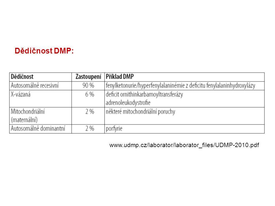 Glutarová acidurie (GA-1) Nález při novorozeneckém screeningu: zvýšený C5-DC acylkarnitin Popis stavu: GA-1 je způsobena deficitem glutaryl-CoA dehydrogenázy, která přeměňuje glutaryl-CoA na krotonyl-CoA; důsledkem je zvýšení hladiny toxické kyseliny glutarové a jejich metabolitů.