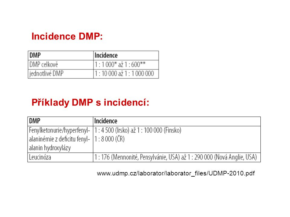 Vyšetření pro diagnostiku DMP www.udmp.cz/laborator/laborator_files/UDMP-2010.pdf