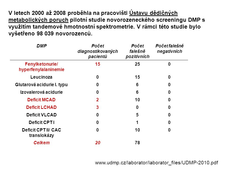 V letech 2000 až 2008 proběhla na pracovišti Ústavu dědičných metabolických poruch pilotní studie novorozeneckého screeningu DMP s využitím tandemové