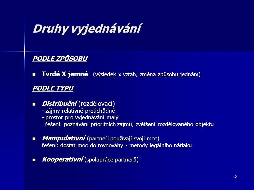 12 Druhy vyjednávání PODLE ZPŮSOBU Tvrdé X jemné (výsledek x vztah, změna způsobu jednání) Tvrdé X jemné (výsledek x vztah, změna způsobu jednání) PODLE TYPU Distribuční (rozdělovací) Distribuční (rozdělovací) - zájmy relativně protichůdné - prostor pro vyjednávání malý řešení: poznávání prioritních zájmů, zvětšení rozdělovaného objektu řešení: poznávání prioritních zájmů, zvětšení rozdělovaného objektu Manipulativní (partneři používají svoji moc) Manipulativní (partneři používají svoji moc) řešení: dostat moc do rovnováhy - metody legálního nátlaku Kooperativní (spolupráce partnerů) Kooperativní (spolupráce partnerů)