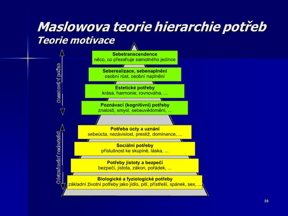 16 Maslowova teorie hierarchie potřeb Teorie motivace