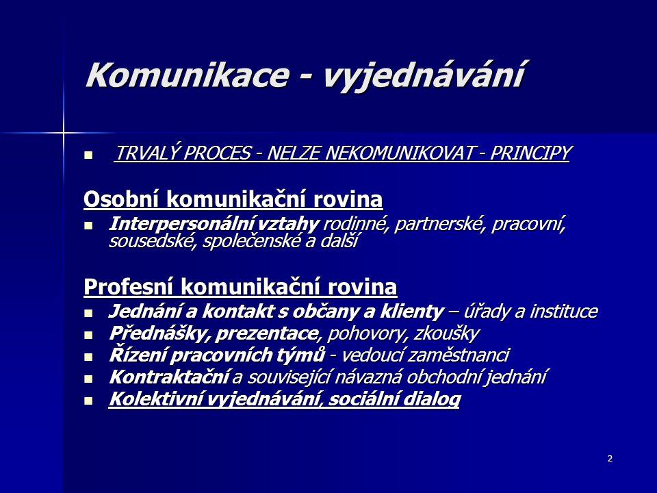 3 Přednášky, prezentace atp.