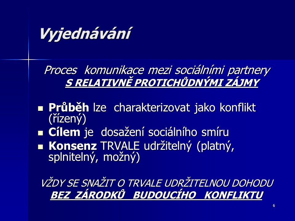 6 Vyjednávání Proces komunikace mezi sociálními partnery S RELATIVNĚ PROTICHŮDNÝMI ZÁJMY Průběh lze charakterizovat jako konflikt (řízený) Průběh lze charakterizovat jako konflikt (řízený) Cílem je dosažení sociálního smíru Cílem je dosažení sociálního smíru Konsenz TRVALE udržitelný (platný, splnitelný, možný) Konsenz TRVALE udržitelný (platný, splnitelný, možný) VŽDY SE SNAŽIT O TRVALE UDRŽITELNOU DOHODU BEZ ZÁRODKŮ BUDOUCÍHO KONFLIKTU