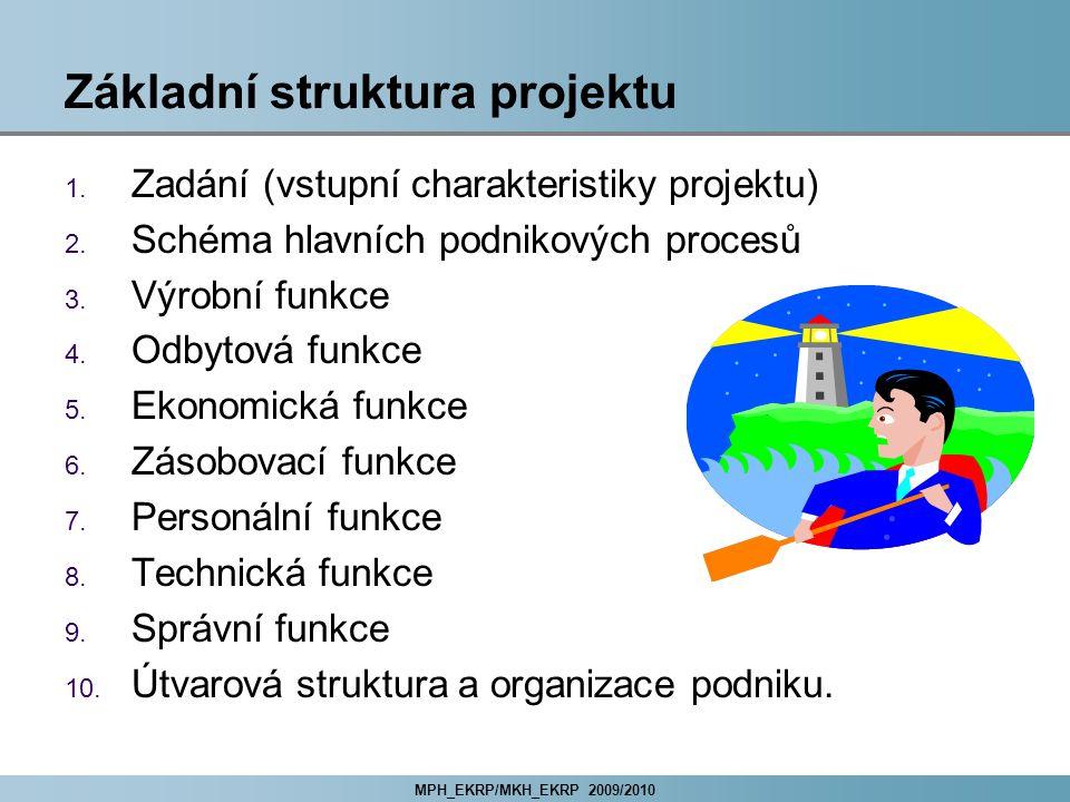 MPH_EKRP/MKH_EKRP 2009/2010 Základní struktura projektu 1.