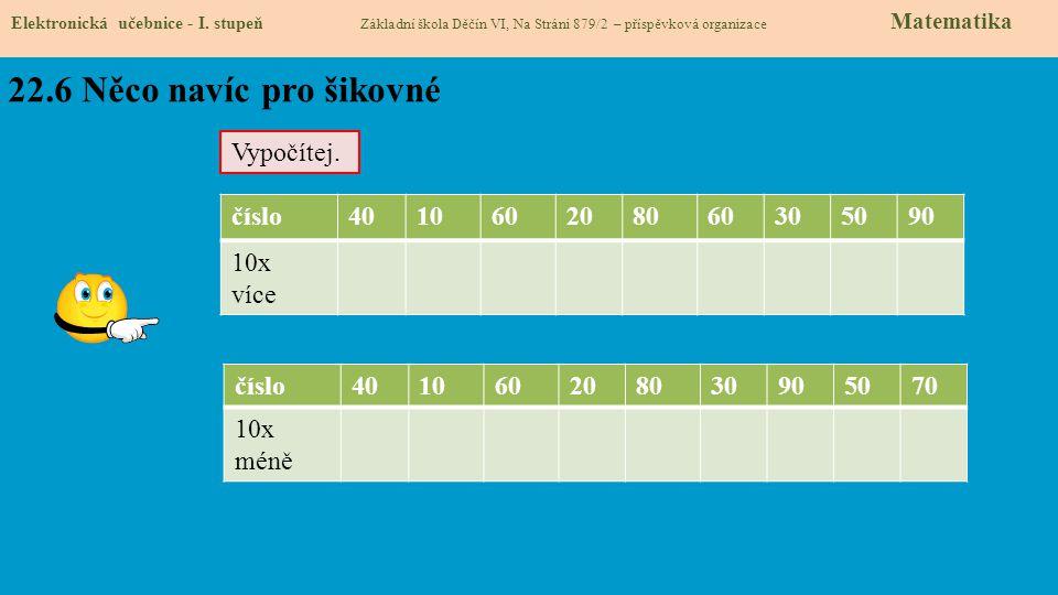 22.7 CLIL Elektronická učebnice - I.