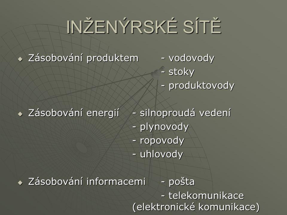 INŽENÝRSKÉ SÍTĚ ZZZZásobování produktem- vodovody - stoky - produktovody ZZZZásobování energií- silnoproudá vedení - plynovody - ropovody - uhlovody ZZZZásobování informacemi- pošta - telekomunikace (elektronické komunikace)