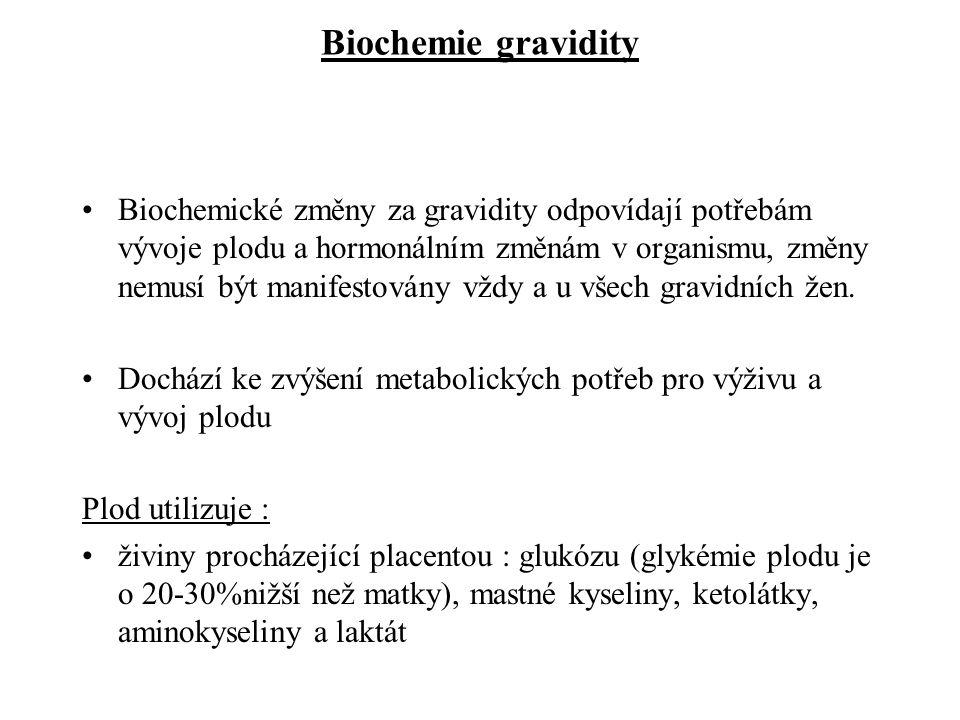 Funkce placenty : transport živin a metabolitů : –difúzí (mastné kyseliny, Na,K,Cl,laktát,ketolátky) –facilitovanou difúzí (glukóza) –aktivní transport (aminokyseliny, Ca,P,kyselina askorbová) exkreční funkce : nebílkovinný dusík : urea, kreatinin, kyselina močová endokrinní : estrogeny a progesteron - mateřský LDL- cholesterol je zdrojem pro syntézu steroidních hormonů –placentární laktogen –HCG - od 8.-10.dne gravidity - užití v časné diagnostice –MSH, hormon podobný TSH, ACTH placenta produkuje inzulinázu  zvýšená potřeba inzulinu
