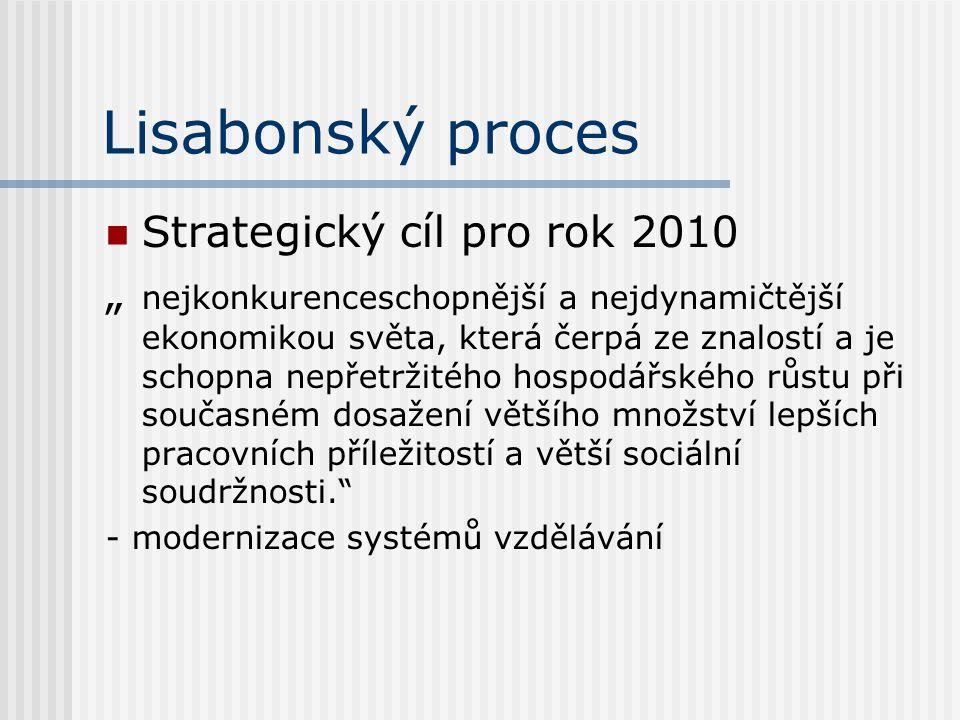 """Lisabonský proces Strategický cíl pro rok 2010 """" nejkonkurenceschopnější a nejdynamičtější ekonomikou světa, která čerpá ze znalostí a je schopna nepř"""