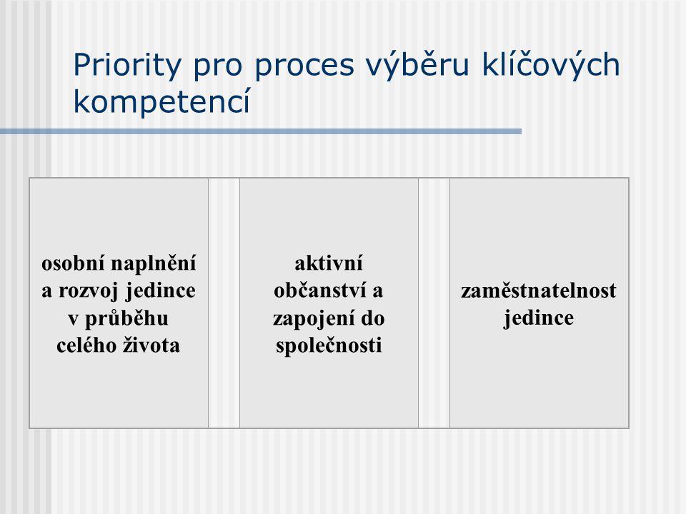 Priority pro proces výběru klíčových kompetencí osobní naplnění a rozvoj jedince v průběhu celého života aktivní občanství a zapojení do společnosti z