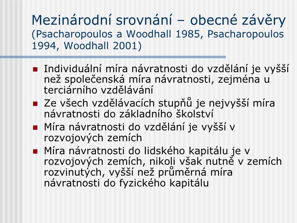 Mezinárodní srovnání – obecné závěry (Psacharopoulos a Woodhall 1985, Psacharopoulos 1994, Woodhall 2001) Individuální míra návratnosti do vzdělání je