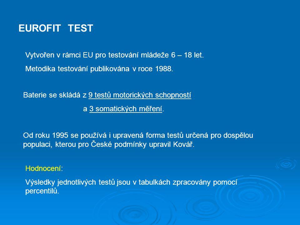 EUROFIT TEST Vytvořen v rámci EU pro testování mládeže 6 – 18 let. Metodika testování publikována v roce 1988. Baterie se skládá z 9 testů motorických