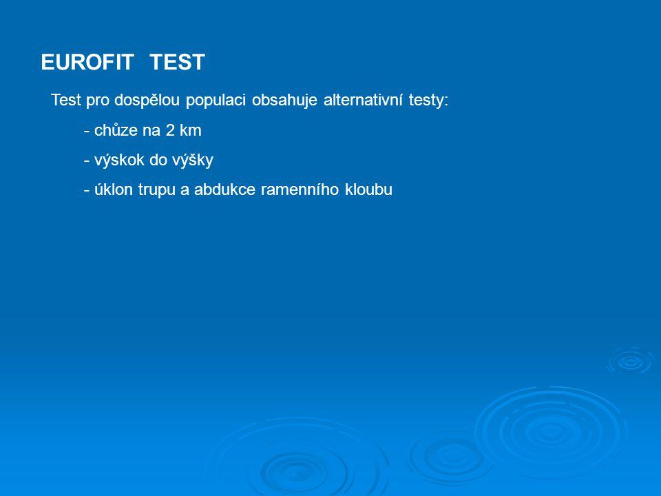 """UNIFIT TEST( 6 – 60 ) Hodnocení: Pomocí """"stenů které jsou testovaným přidělovány dle jednotlivých výsledků podle normových tabulek."""