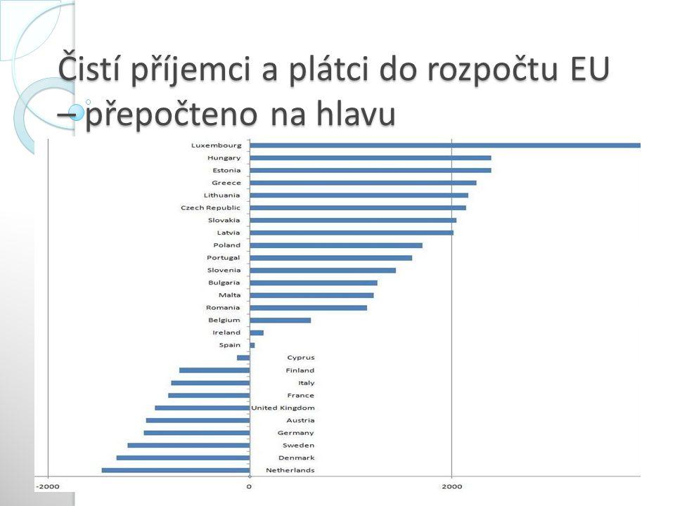 Čistí příjemci a plátci do rozpočtu EU – přepočteno na hlavu
