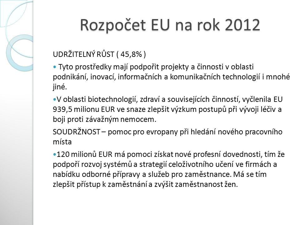 Rozpočet EU na rok 2012 UDRŽITELNÝ RŮST ( 45,8% ) Tyto prostředky mají podpořit projekty a činnosti v oblasti podnikání, inovací, informačních a komun