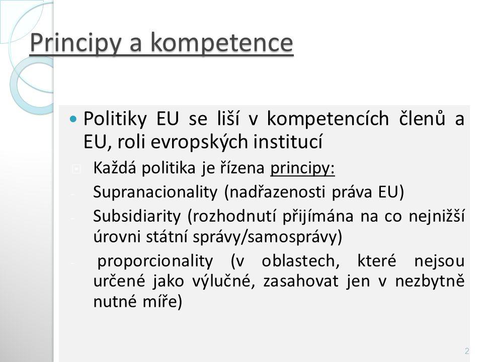 Principy a kompetence Politiky EU se liší v kompetencích členů a EU, roli evropských institucí  Každá politika je řízena principy: - Supranacionality