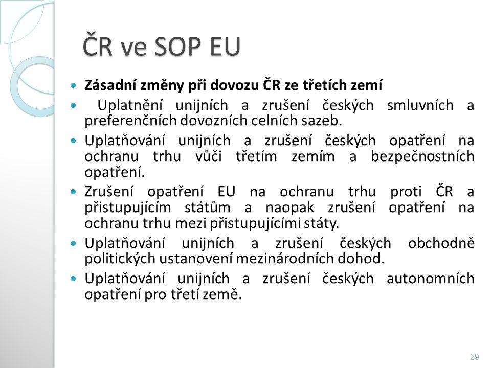 ČR ve SOP EU Zásadní změny při dovozu ČR ze třetích zemí Uplatnění unijních a zrušení českých smluvních a preferenčních dovozních celních sazeb. Uplat