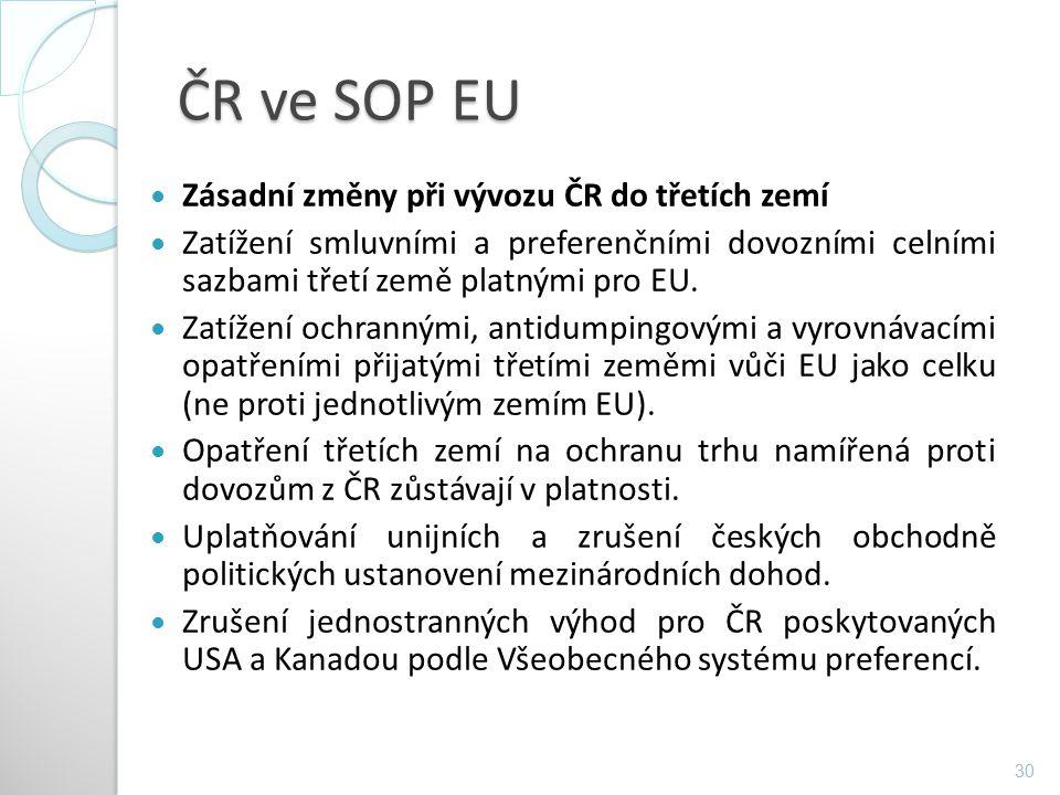 ČR ve SOP EU Zásadní změny při vývozu ČR do třetích zemí Zatížení smluvními a preferenčními dovozními celními sazbami třetí země platnými pro EU. Zatí