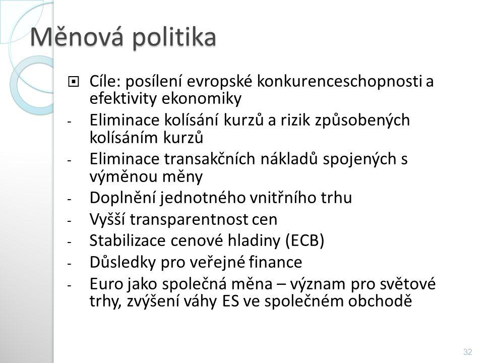 Měnová politika  Cíle: posílení evropské konkurenceschopnosti a efektivity ekonomiky - Eliminace kolísání kurzů a rizik způsobených kolísáním kurzů -