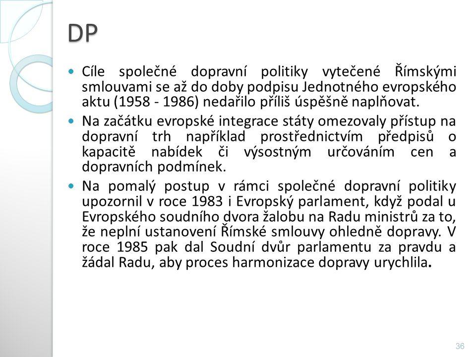 DP Cíle společné dopravní politiky vytečené Římskými smlouvami se až do doby podpisu Jednotného evropského aktu (1958 - 1986) nedařilo příliš úspěšně