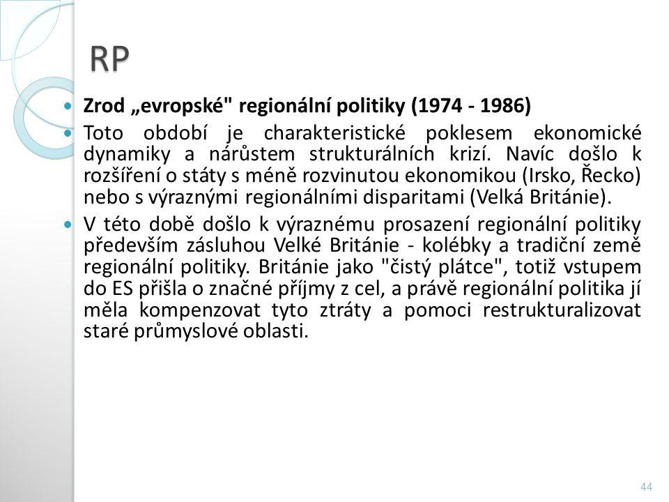 """RP Zrod """"evropské"""
