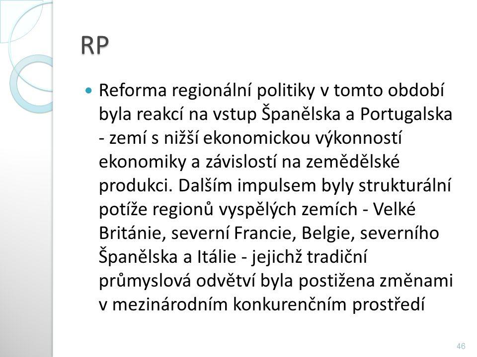 RP Reforma regionální politiky v tomto období byla reakcí na vstup Španělska a Portugalska - zemí s nižší ekonomickou výkonností ekonomiky a závislost