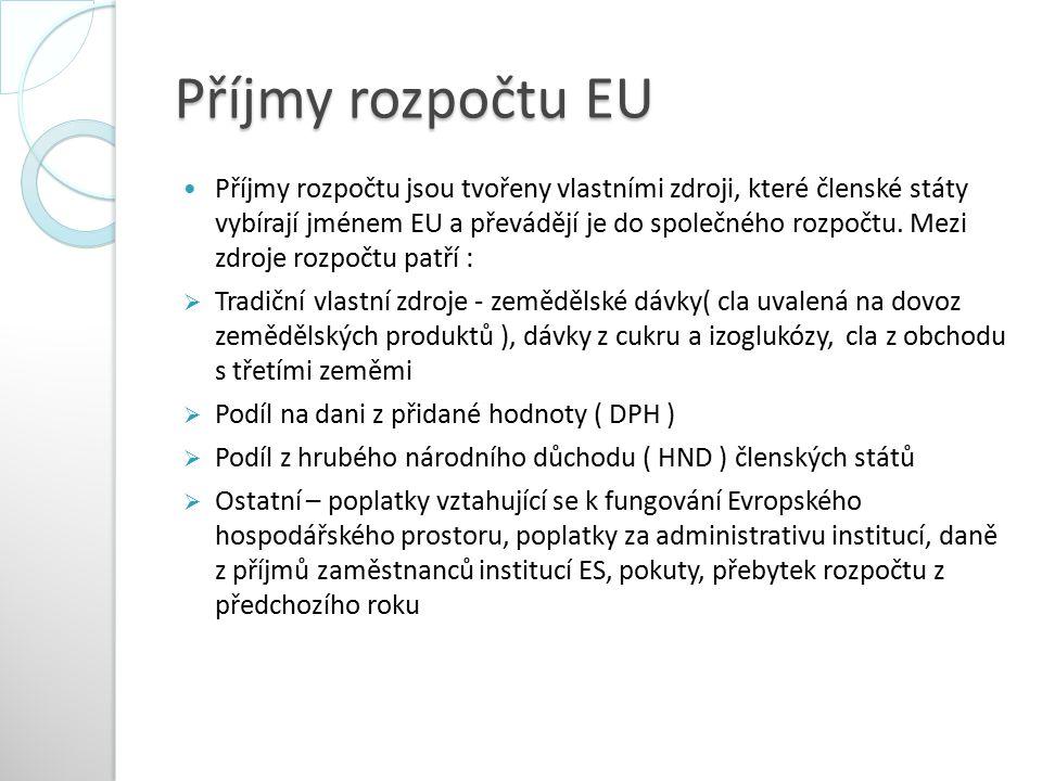 ČR ve SOP EU Zásadní změny při dovozu ČR ze třetích zemí Uplatnění unijních a zrušení českých smluvních a preferenčních dovozních celních sazeb.
