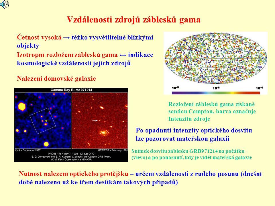 Vzdálenosti zdrojů záblesků gama Nutnost nalezení optického protějšku – určení vzdálenosti z rudého posunu (dnešní době nalezeno už ke třem desítkám takových případů) Izotropní rozložení záblesků gama ↔ indikace kosmologické vzdálenosti jejich zdrojů Rozložení záblesků gama získané sondou Compton, barva označuje Intenzitu zdroje Nalezení domovské galaxie Četnost vysoká → těžko vysvětlitelné blízkými objekty Po opadnutí intenzity optického dosvitu lze pozorovat mateřskou galaxii Snímek dosvitu záblesku GRB971214 na počátku (vlevo) a po pohasnutí, kdy je vidět mateřská galaxie