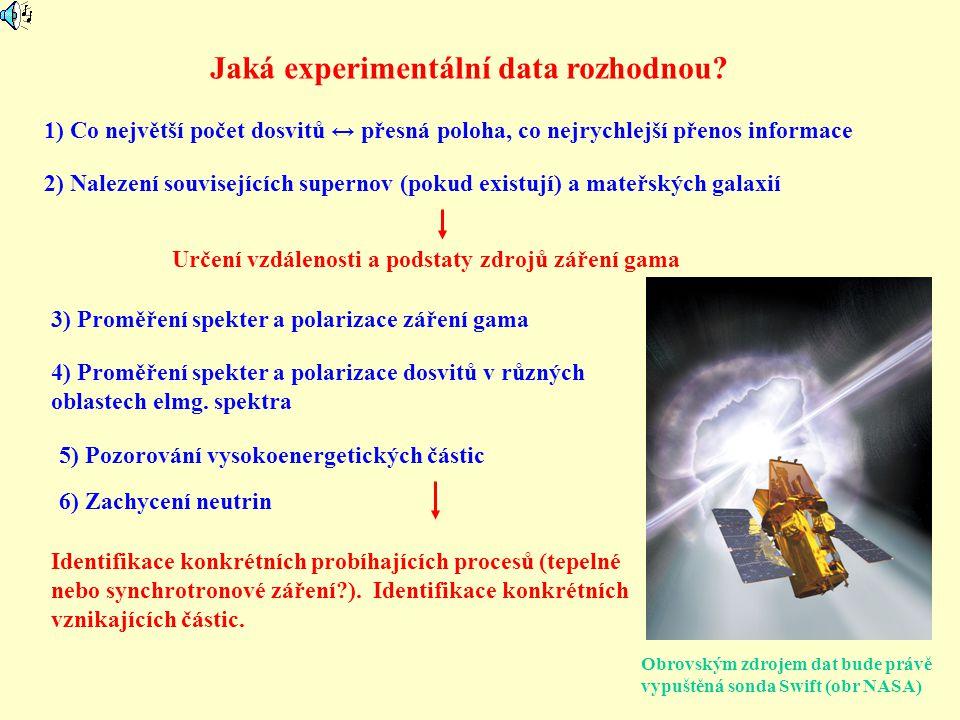 Jaká experimentální data rozhodnou? 1) Co největší počet dosvitů ↔ přesná poloha, co nejrychlejší přenos informace 2) Nalezení souvisejících supernov