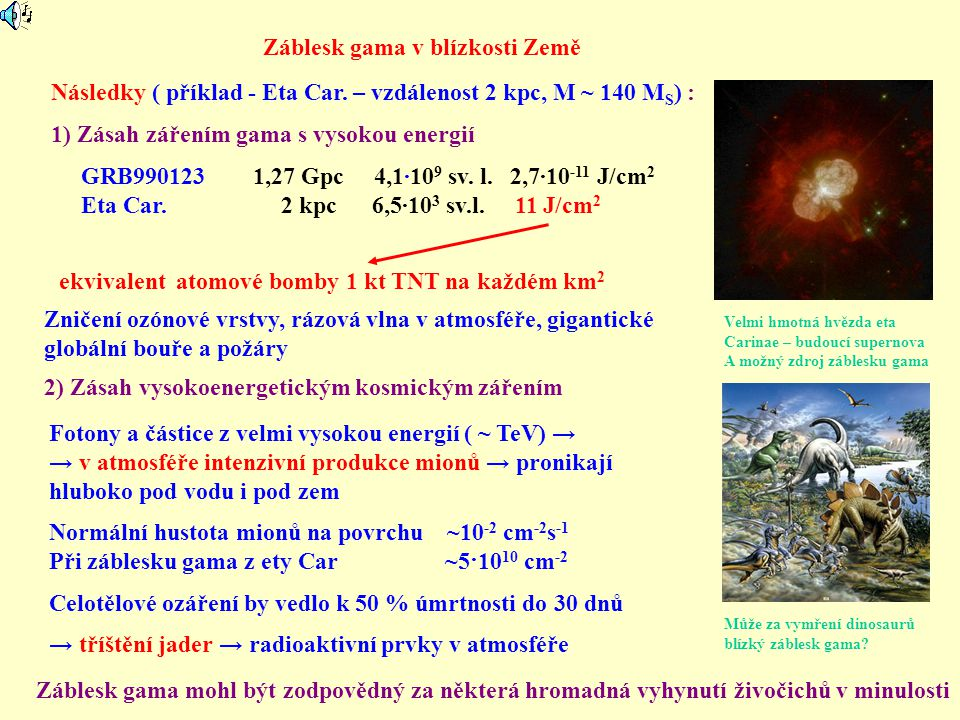 Záblesk gama v blízkosti Země Velmi hmotná hvězda eta Carinae – budoucí supernova A možný zdroj záblesku gama Následky ( příklad - Eta Car. – vzdáleno