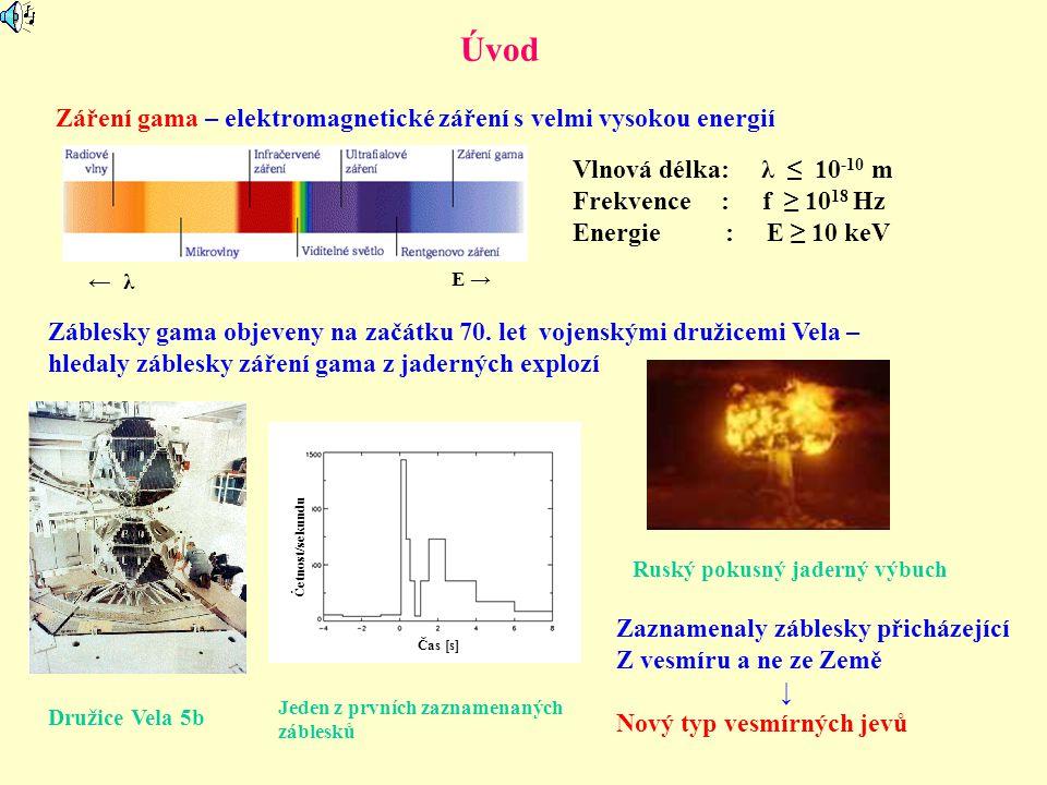 Úvod Záblesky gama objeveny na začátku 70. let vojenskými družicemi Vela – hledaly záblesky záření gama z jaderných explozí Družice Vela 5b Záření gam