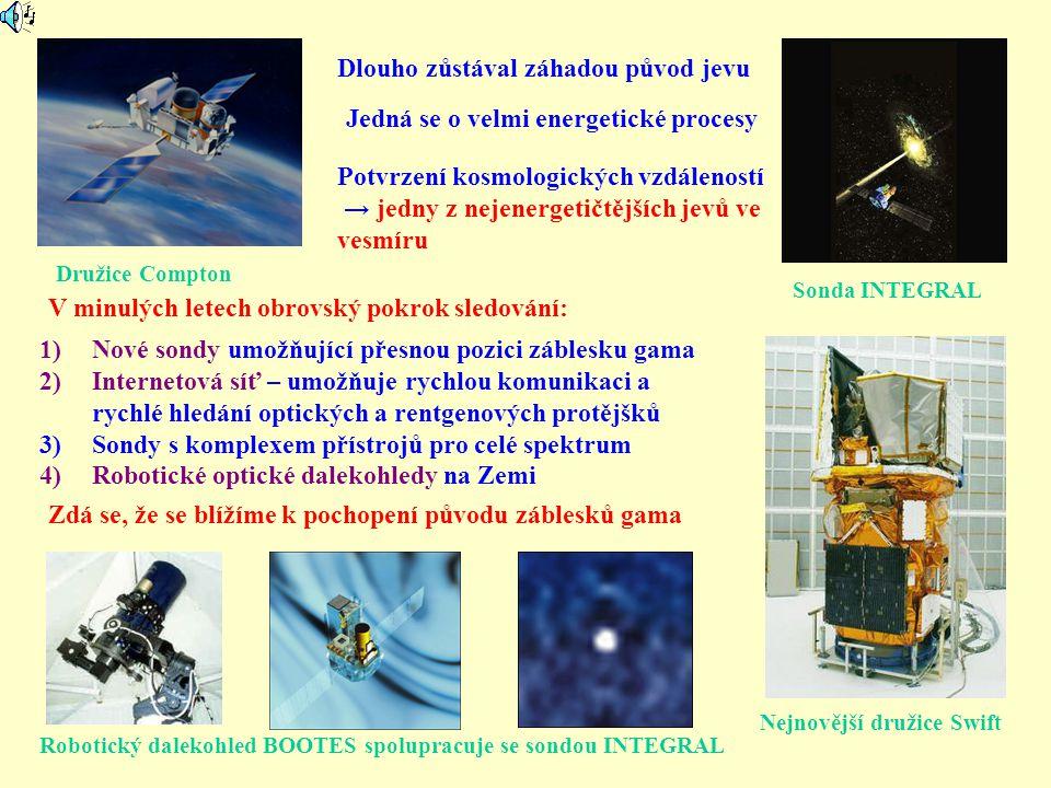Nejnovější družice Swift Dlouho zůstával záhadou původ jevu Jedná se o velmi energetické procesy V minulých letech obrovský pokrok sledování: Potvrzení kosmologických vzdáleností → jedny z nejenergetičtějších jevů ve vesmíru Družice Compton 1)Nové sondy umožňující přesnou pozici záblesku gama 2)Internetová síť – umožňuje rychlou komunikaci a rychlé hledání optických a rentgenových protějšků 3)Sondy s komplexem přístrojů pro celé spektrum 4)Robotické optické dalekohledy na Zemi Sonda INTEGRAL Robotický dalekohled BOOTES spolupracuje se sondou INTEGRAL Zdá se, že se blížíme k pochopení původu záblesků gama
