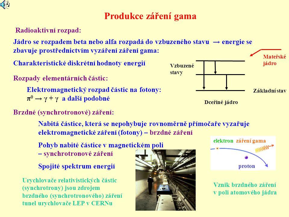 Produkce záření gama Radioaktivní rozpad: Rozpady elementárních částic: Brzdné (synchrotronové) záření: Nabitá částice, která se nepohybuje rovnoměrně přímočaře vyzařuje elektromagnetické záření (fotony) – brzdné záření Pohyb nabité částice v magnetickém poli – synchrotronové záření Spojité spektrum energií Jádro se rozpadem beta nebo alfa rozpadá do vzbuzeného stavu → energie se zbavuje prostřednictvím vyzáření záření gama: Charakteristické diskrétní hodnoty energií Základní stav Mateřské jádro Dceřiné jádro Vzbuzené stavy Elektromagnetický rozpad částic na fotony: π 0 → γ + γ a další podobné proton záření gamaelektron Vznik brzdného záření v poli atomového jádra Urychlovače relativistických částic (synchrotrony) jsou zdrojem brzdného (synchrotronového) záření tunel urychlovače LEP v CERNu