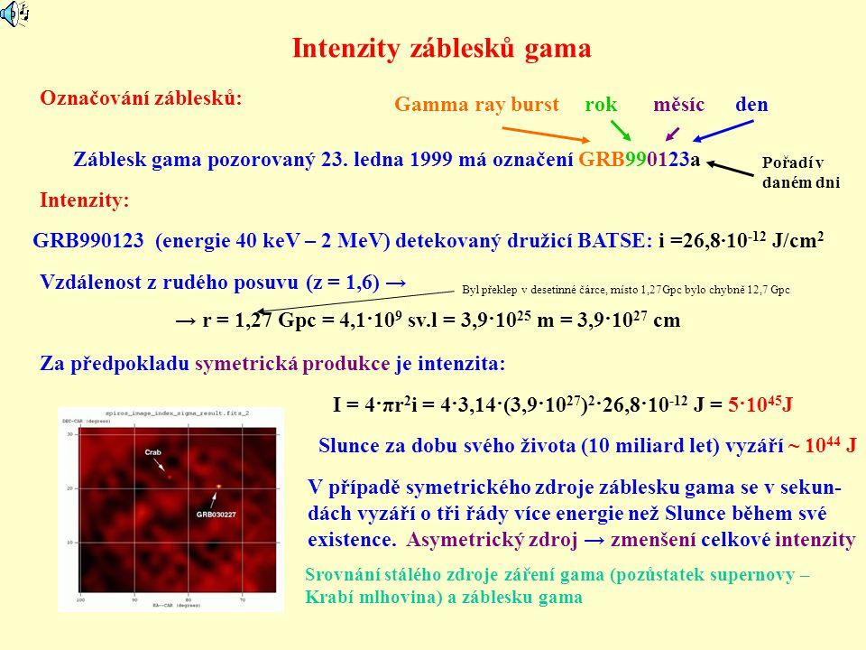 Intenzity záblesků gama Označování záblesků: Záblesk gama pozorovaný 23. ledna 1999 má označení GRB990123a Gamma ray burstrokměsícden Intenzity: GRB99